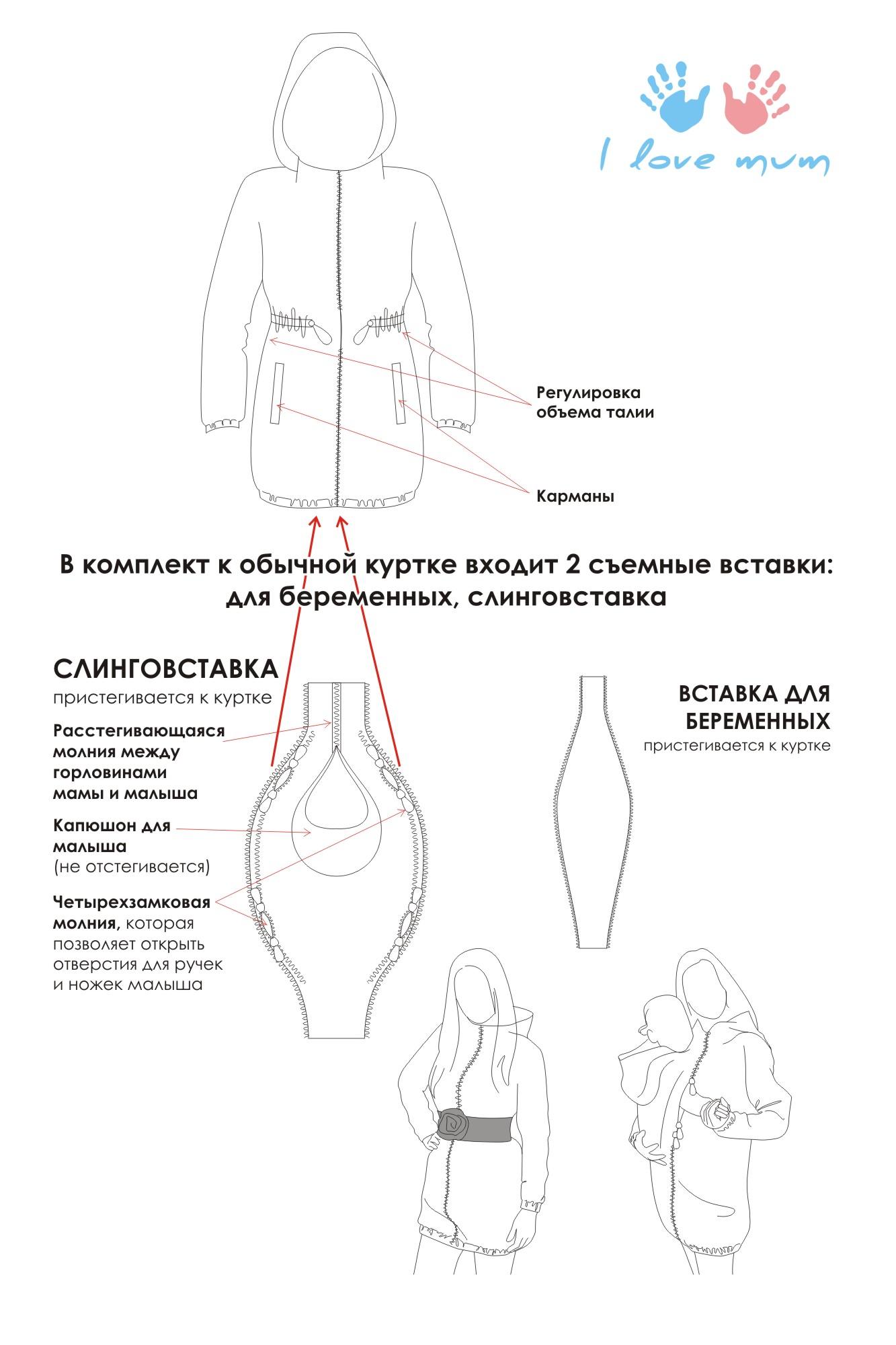 Выкройка вставки для беременных в куртку 28
