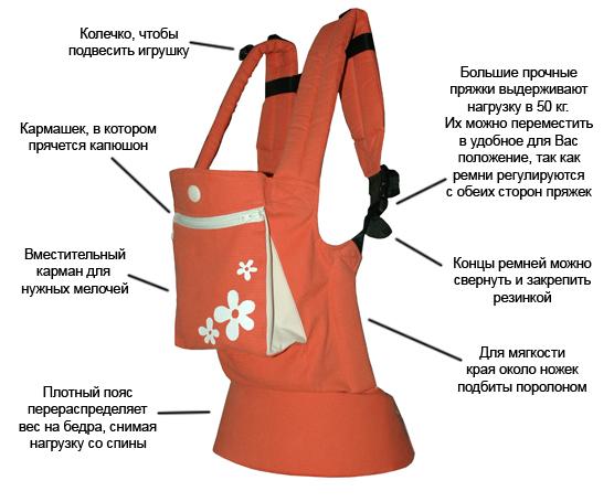 как сшить модель сумки торбы