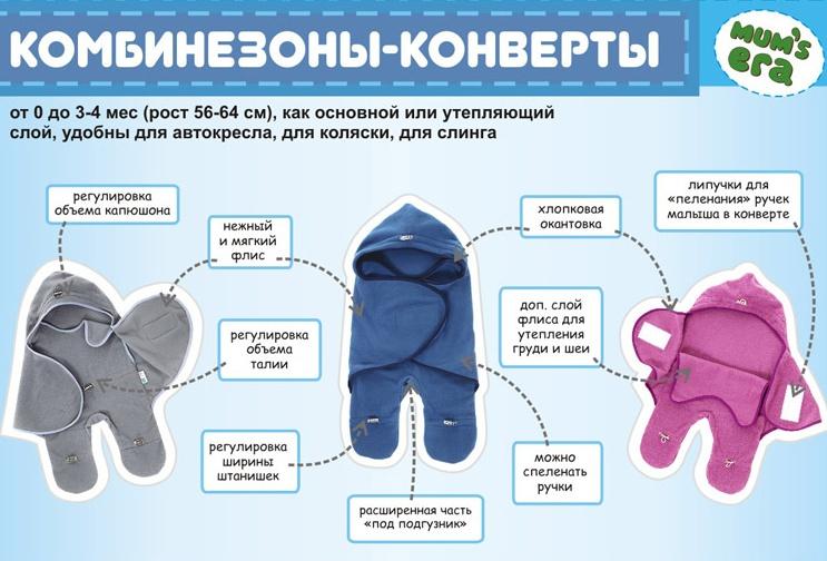 Конверт из флиса для новорожденного выкройка